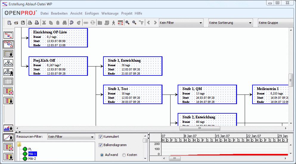 Ziemlich Projekt Diagramm Software Fotos - Der Schaltplan ...
